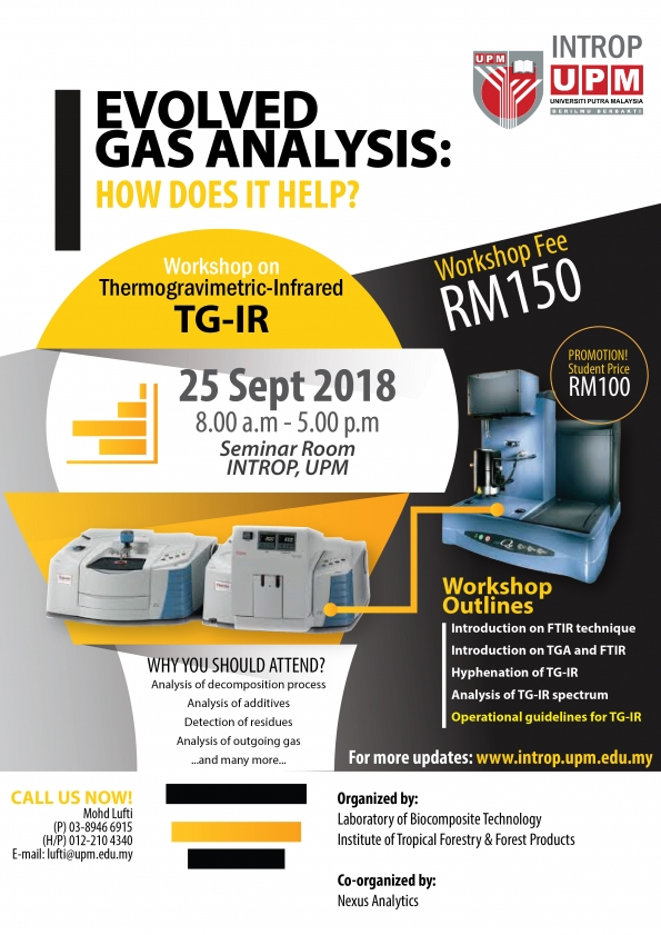 /infobanner/evolved_gas_analysis_how_does_it_help-41365